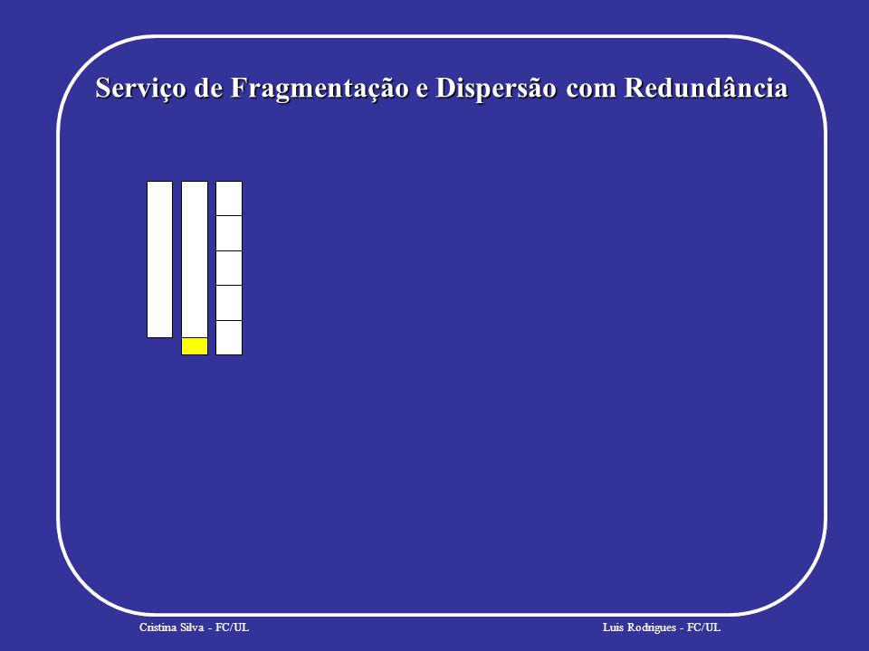 Arquitectura dos Objectos - Salvaguarda Escreve (stream) Cristina Silva - FC/UL Guarda (stream) ClienteFragmentadorArmazéns Guarda_fragmento (fragmento) Luis Rodrigues - FC/UL
