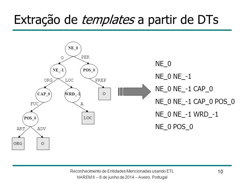 Reconhecimento de Entidades Mencionadas usando ETL HAREM II – 8 de junho de 2014 – Aveiro, Portugal 10 Extração de templates a partir de DTs NE_0 NE_-
