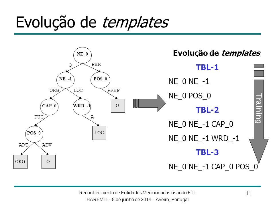 Reconhecimento de Entidades Mencionadas usando ETL HAREM II – 8 de junho de 2014 – Aveiro, Portugal 11 Evolução de templates TBL-1 NE_0 NE_-1 NE_0 POS