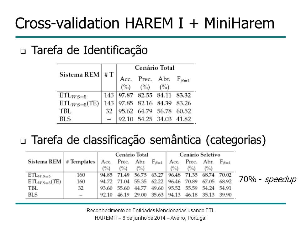 Reconhecimento de Entidades Mencionadas usando ETL HAREM II – 8 de junho de 2014 – Aveiro, Portugal Tarefa de Identificação Tarefa de classificação se
