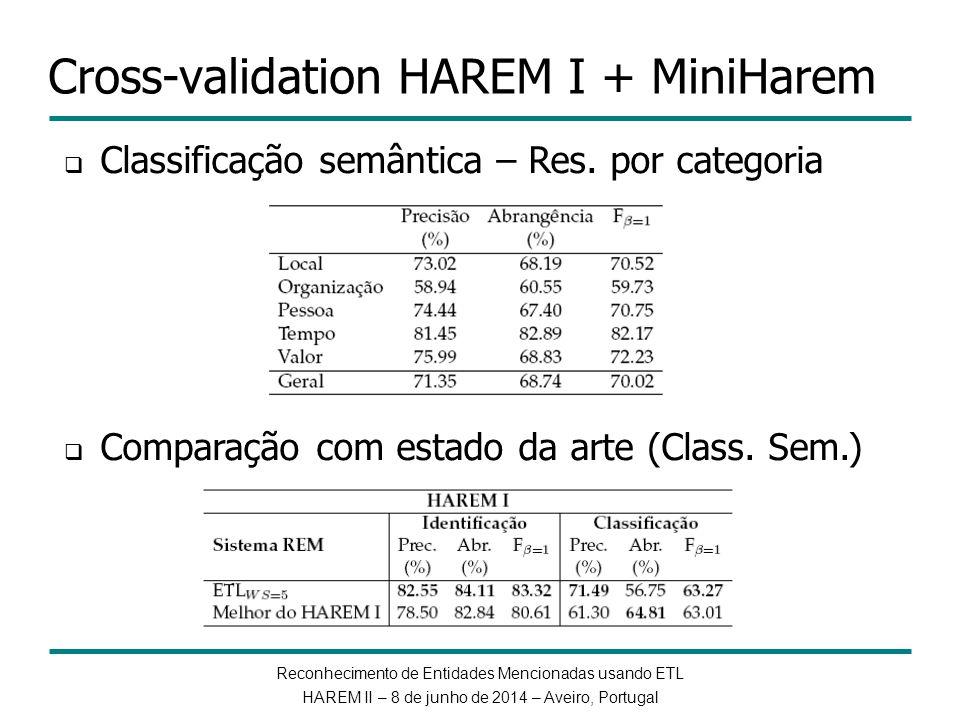 Reconhecimento de Entidades Mencionadas usando ETL HAREM II – 8 de junho de 2014 – Aveiro, Portugal Classificação semântica – Res. por categoria Compa