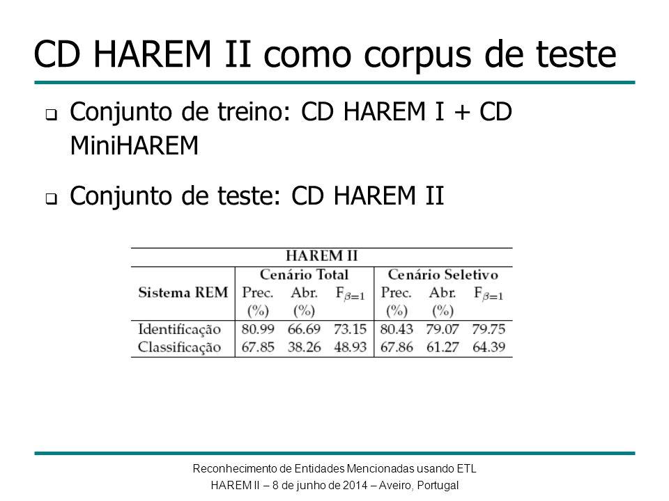 Reconhecimento de Entidades Mencionadas usando ETL HAREM II – 8 de junho de 2014 – Aveiro, Portugal Conjunto de treino: CD HAREM I + CD MiniHAREM Conj