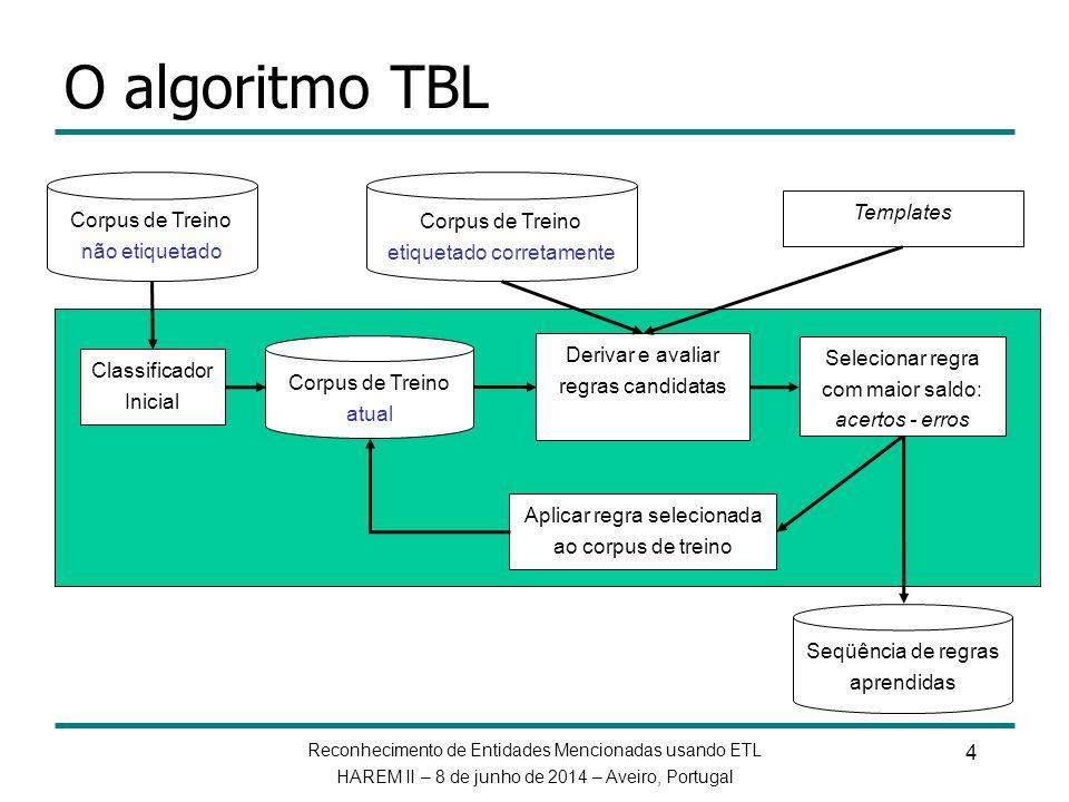 Reconhecimento de Entidades Mencionadas usando ETL HAREM II – 8 de junho de 2014 – Aveiro, Portugal Tarefa de Identificação Tarefa de classificação semântica (categorias) Cross-validation HAREM I + MiniHarem 70% - speedup