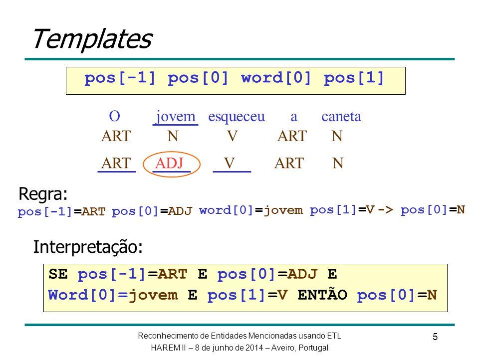 Reconhecimento de Entidades Mencionadas usando ETL HAREM II – 8 de junho de 2014 – Aveiro, Portugal 5 O jovem esqueceu a caneta ART N V ART N ART ADJ