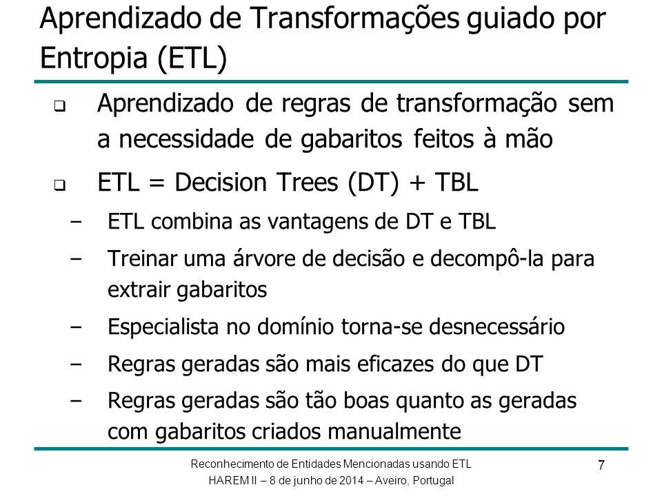Reconhecimento de Entidades Mencionadas usando ETL HAREM II – 8 de junho de 2014 – Aveiro, Portugal Conjunto de treino: CD HAREM I + CD MiniHAREM Conjunto de teste: CD HAREM II CD HAREM II como corpus de teste