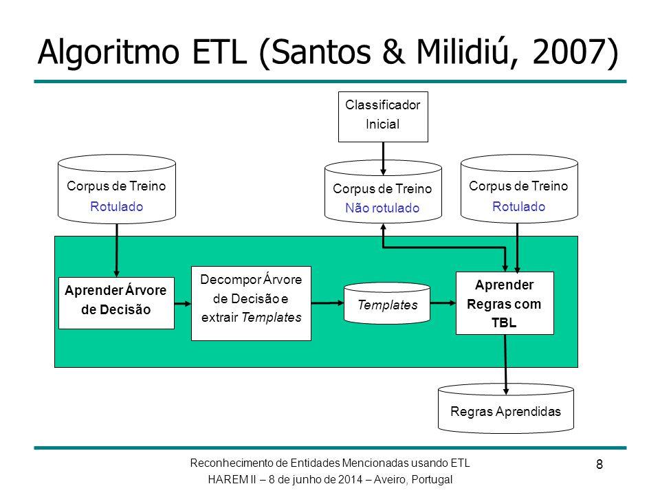 Reconhecimento de Entidades Mencionadas usando ETL HAREM II – 8 de junho de 2014 – Aveiro, Portugal 9 Aprendizado de árvores de decisão Corpus de Treino Indução da DT (C4.5) NE_0 NE_-1POS_0 WRD_-1CAP_0 POS_0 LOC O ORGO PER O PREPORGLOC AFUC ADVART
