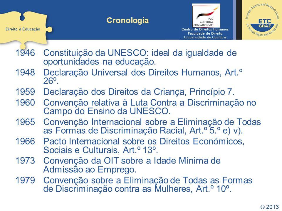 © 2013 Cronologia 1946 Constituição da UNESCO: ideal da igualdade de oportunidades na educação. 1948 Declaração Universal dos Direitos Humanos, Art.º
