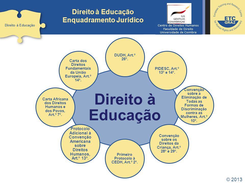 Direito à Educação DUDH, Art.º 26º. PIDESC, Art.º 13º e 14º. Convenção sobre a Eliminação de Todas as Formas de Discriminação contra as Mulheres, Art.