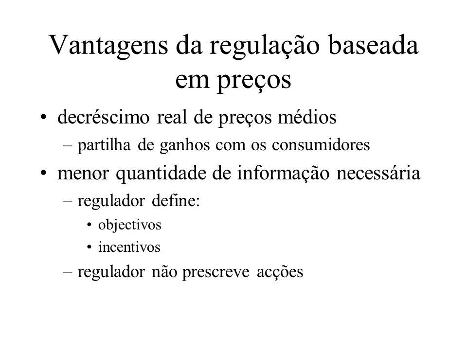 Vantagens da regulação baseada em preços decréscimo real de preços médios –partilha de ganhos com os consumidores menor quantidade de informação neces