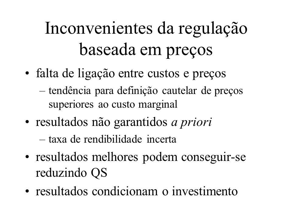 Inconvenientes da regulação baseada em preços falta de ligação entre custos e preços –tendência para definição cautelar de preços superiores ao custo