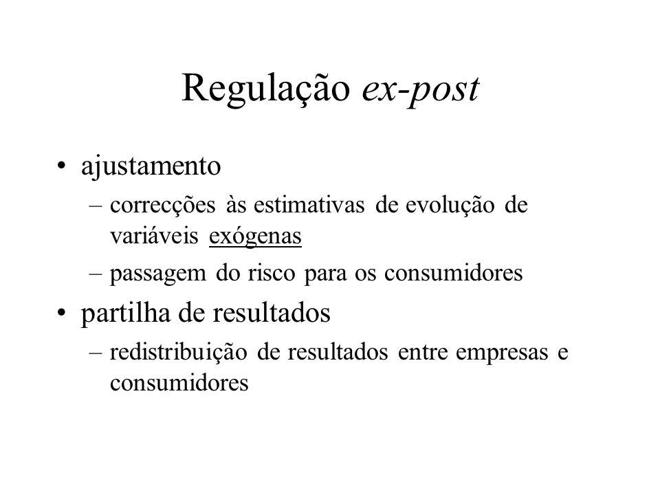 Regulação ex-post ajustamento –correcções às estimativas de evolução de variáveis exógenas –passagem do risco para os consumidores partilha de resulta