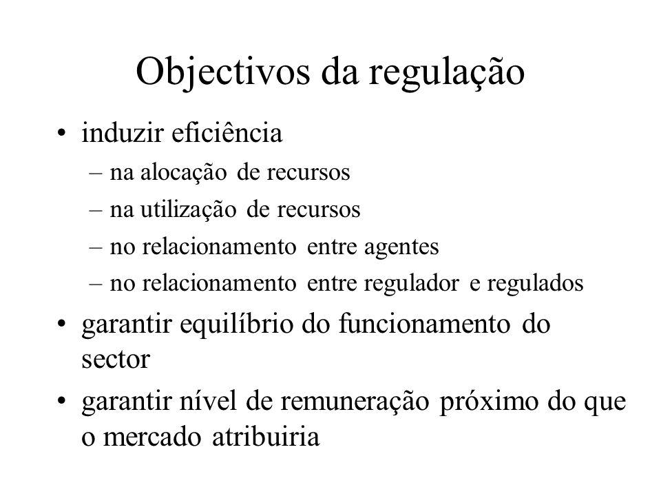 Objectivos da regulação induzir eficiência –na alocação de recursos –na utilização de recursos –no relacionamento entre agentes –no relacionamento ent