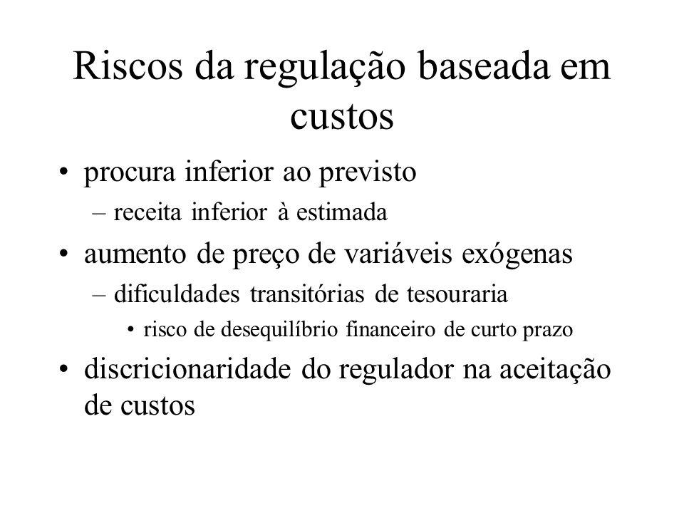 Riscos da regulação baseada em custos procura inferior ao previsto –receita inferior à estimada aumento de preço de variáveis exógenas –dificuldades t