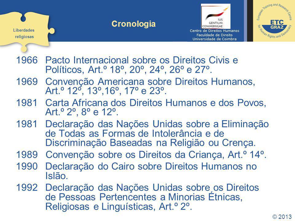 © 2013 Cronologia 1966 Pacto Internacional sobre os Direitos Civis e Políticos, Art.º 18º, 20º, 24º, 26º e 27º. 1969Convenção Americana sobre Direitos
