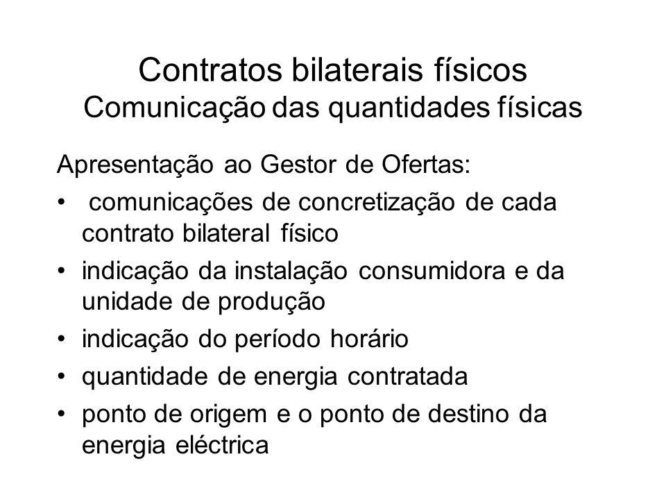 Contratos bilaterais físicos Comunicação das quantidades físicas Apresentação ao Gestor de Ofertas: comunicações de concretização de cada contrato bil
