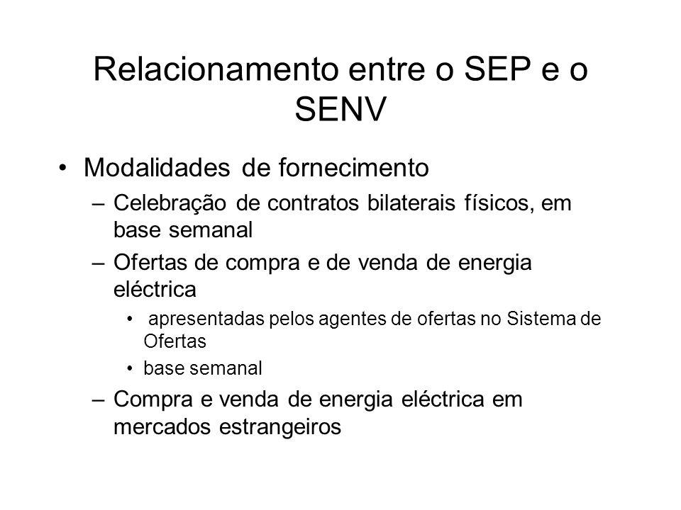 Relacionamento entre o SEP e o SENV Modalidades de fornecimento –Celebração de contratos bilaterais físicos, em base semanal –Ofertas de compra e de venda de energia eléctrica apresentadas pelos agentes de ofertas no Sistema de Ofertas base semanal –Compra e venda de energia eléctrica em mercados estrangeiros