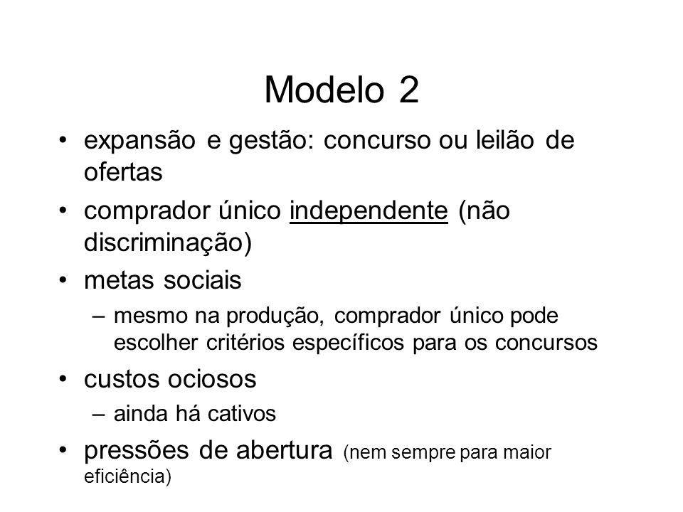 Modelo 2 expansão e gestão: concurso ou leilão de ofertas comprador único independente (não discriminação) metas sociais –mesmo na produção, comprador