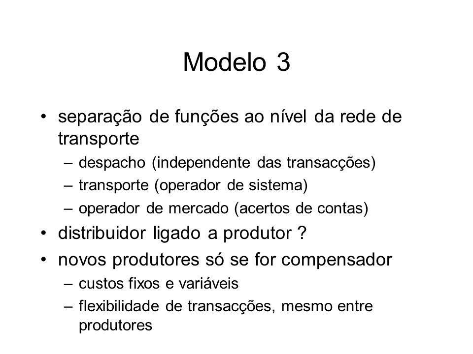 Modelo 3 separação de funções ao nível da rede de transporte –despacho (independente das transacções) –transporte (operador de sistema) –operador de m