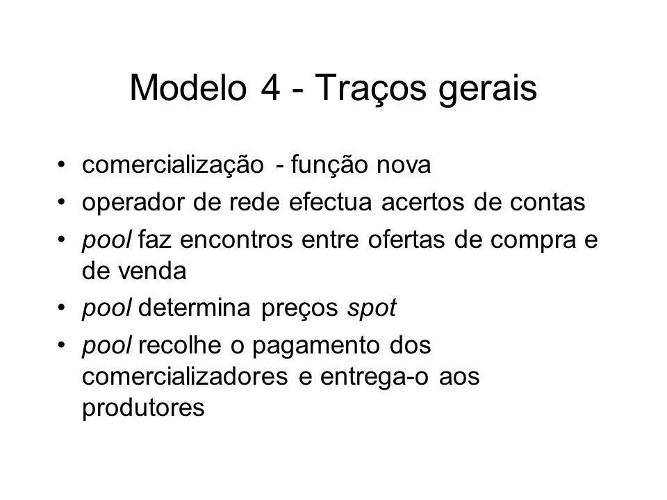 Modelo 4 - Traços gerais comercialização - função nova operador de rede efectua acertos de contas pool faz encontros entre ofertas de compra e de vend