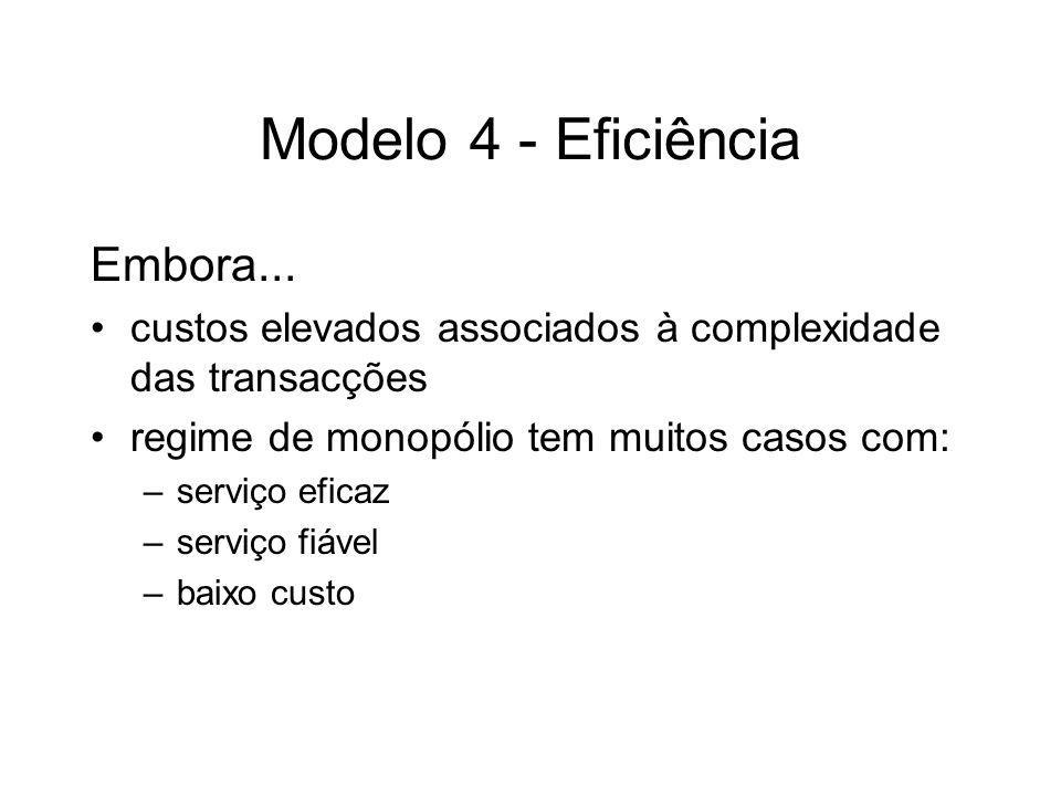 Modelo 4 - Eficiência Embora... custos elevados associados à complexidade das transacções regime de monopólio tem muitos casos com: –serviço eficaz –s