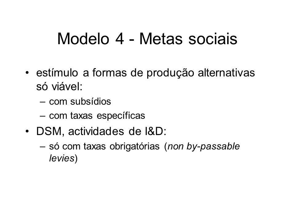 Modelo 4 - Metas sociais estímulo a formas de produção alternativas só viável: –com subsídios –com taxas específicas DSM, actividades de I&D: –só com