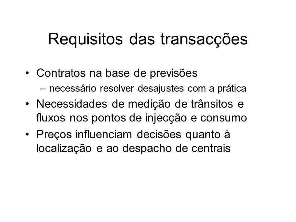 Requisitos das transacções Contratos na base de previsões –necessário resolver desajustes com a prática Necessidades de medição de trânsitos e fluxos