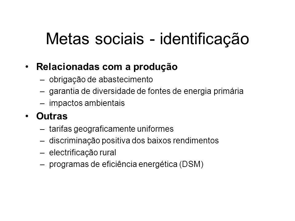 Metas sociais - identificação Relacionadas com a produção –obrigação de abastecimento –garantia de diversidade de fontes de energia primária –impactos