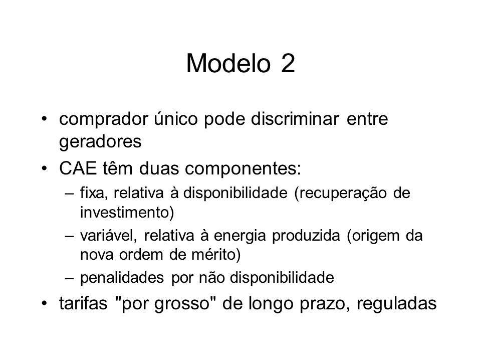 Modelo 2 comprador único pode discriminar entre geradores CAE têm duas componentes: –fixa, relativa à disponibilidade (recuperação de investimento) –v