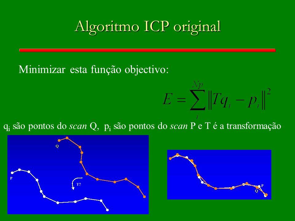 ISR-Coimbra 2001 Algoritmo ICP original Minimizar esta função objectivo: q i são pontos do scan Q, p i são pontos do scan P e T é a transformação