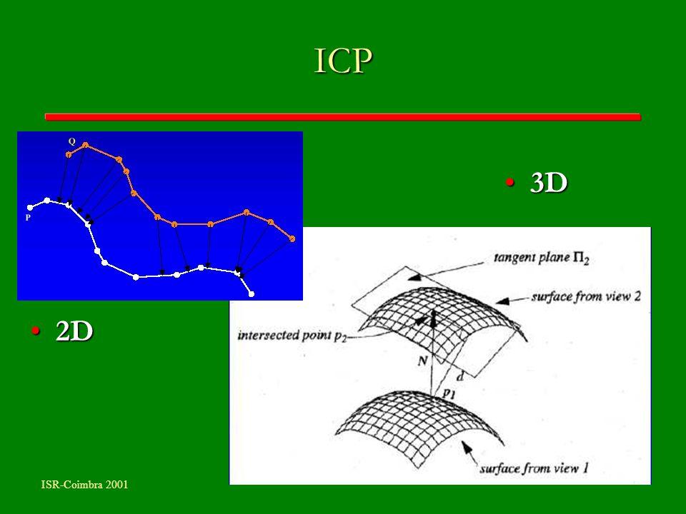 ISR-Coimbra 2001 ICP 3D3D 2D2D