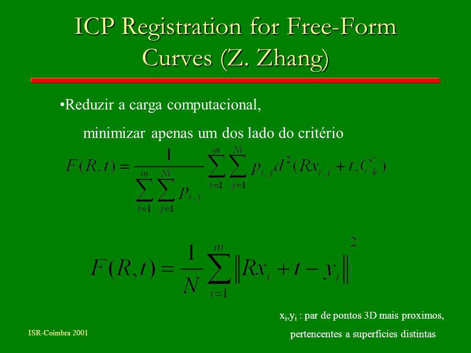 ISR-Coimbra 2001 ICP Registration for Free-Form Curves (Z. Zhang) Reduzir a carga computacional, minimizar apenas um dos lado do critério x i,y i : pa