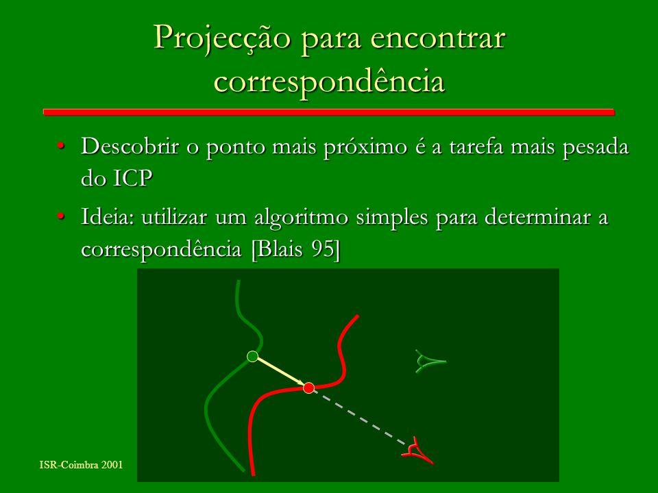 ISR-Coimbra 2001 Projecção para encontrar correspondência Descobrir o ponto mais próximo é a tarefa mais pesada do ICPDescobrir o ponto mais próximo é