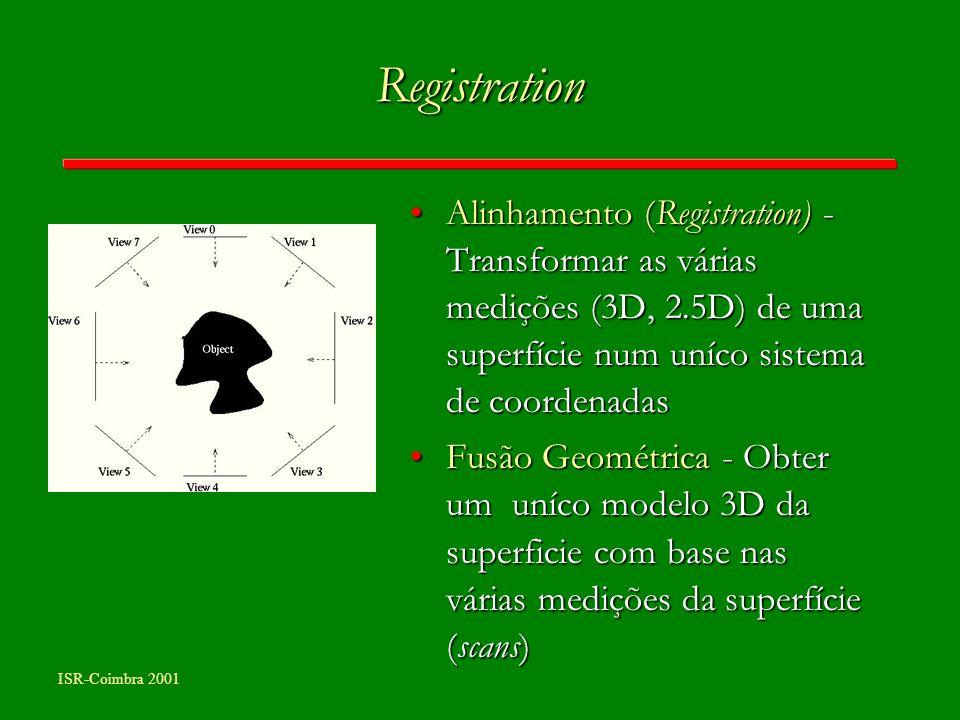 ISR-Coimbra 2001 Registration Alinhamento (Registration) - Transformar as várias medições (3D, 2.5D) de uma superfície num uníco sistema de coordenada