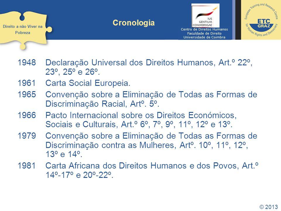 © 2013 Cronologia 1948Declaração Universal dos Direitos Humanos, Art.º 22º, 23º, 25º e 26º. 1961Carta Social Europeia. 1965Convenção sobre a Eliminaçã