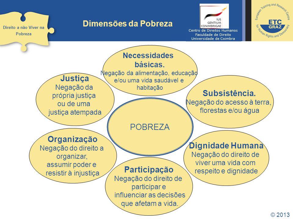 © 2013 Dimensões da Pobreza Direito a não Viver na Pobreza Necessidades básicas. Negação da alimentação, educação e/ou uma vida saudável e habitação S