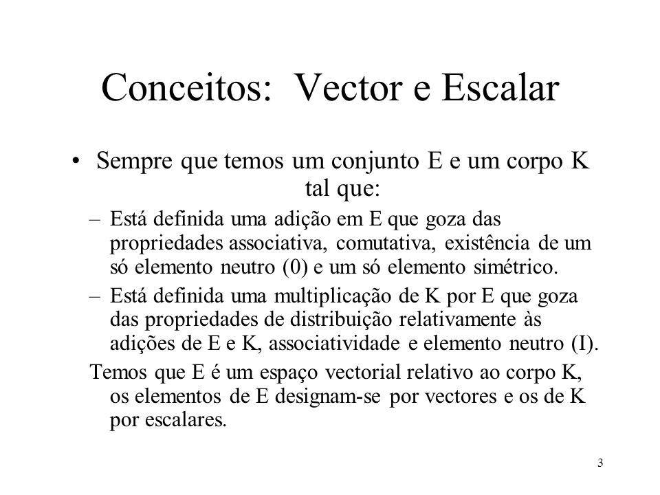 3 Conceitos: Vector e Escalar Sempre que temos um conjunto E e um corpo K tal que: –Está definida uma adição em E que goza das propriedades associativa, comutativa, existência de um só elemento neutro (0) e um só elemento simétrico.