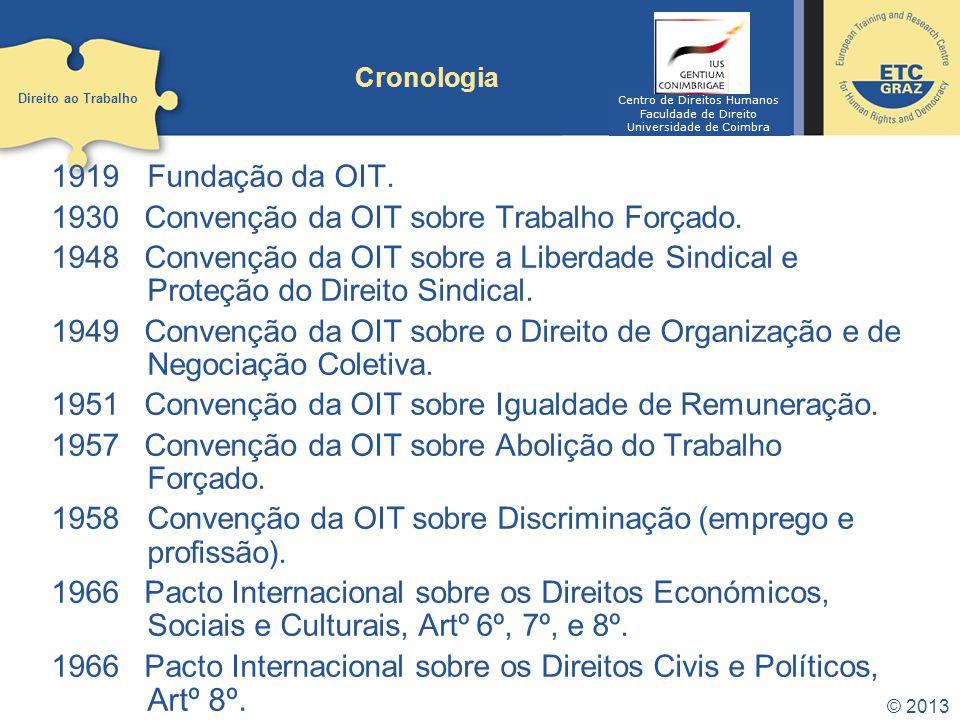 Cronologia 1919Fundação da OIT.1930 Convenção da OIT sobre Trabalho Forçado.