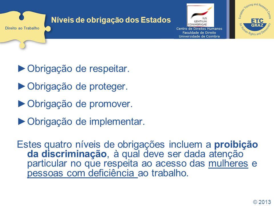 © 2013 Níveis de obrigação dos Estados Obrigação de respeitar.