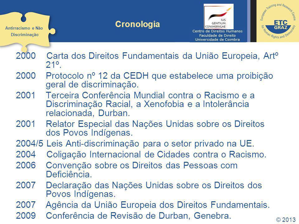 2000 Carta dos Direitos Fundamentais da União Europeia, Artº 21º. 2000Protocolo nº 12 da CEDH que estabelece uma proibição geral de discriminação. 200