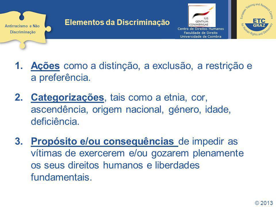 © 2013 Elementos da Discriminação 1.Ações como a distinção, a exclusão, a restrição e a preferência. 2.Categorizações, tais como a etnia, cor, ascendê