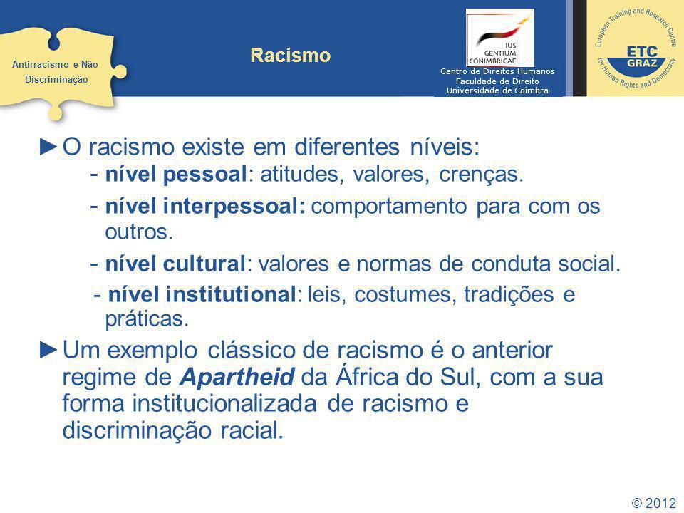 O racismo existe em diferentes níveis: - nível pessoal: atitudes, valores, crenças. - nível interpessoal: comportamento para com os outros. - nível cu