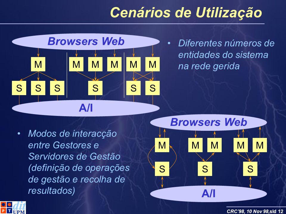 CRC98, 10 Nov 98,sld 12 Cenários de Utilização Diferentes números de entidades do sistema na rede gerida Modos de interacção entre Gestores e Servidor