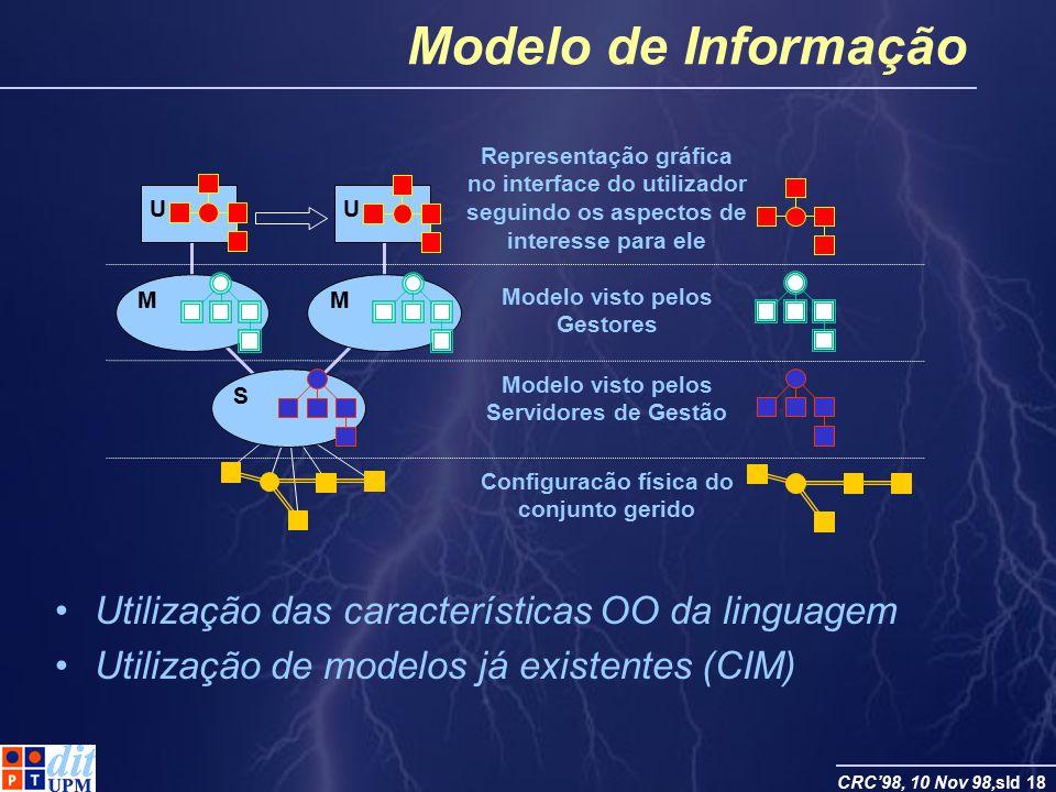CRC98, 10 Nov 98,sld 18 UU Representação gráfica no interface do utilizador seguindo os aspectos de interesse para ele Modelo de Informação MM Modelo