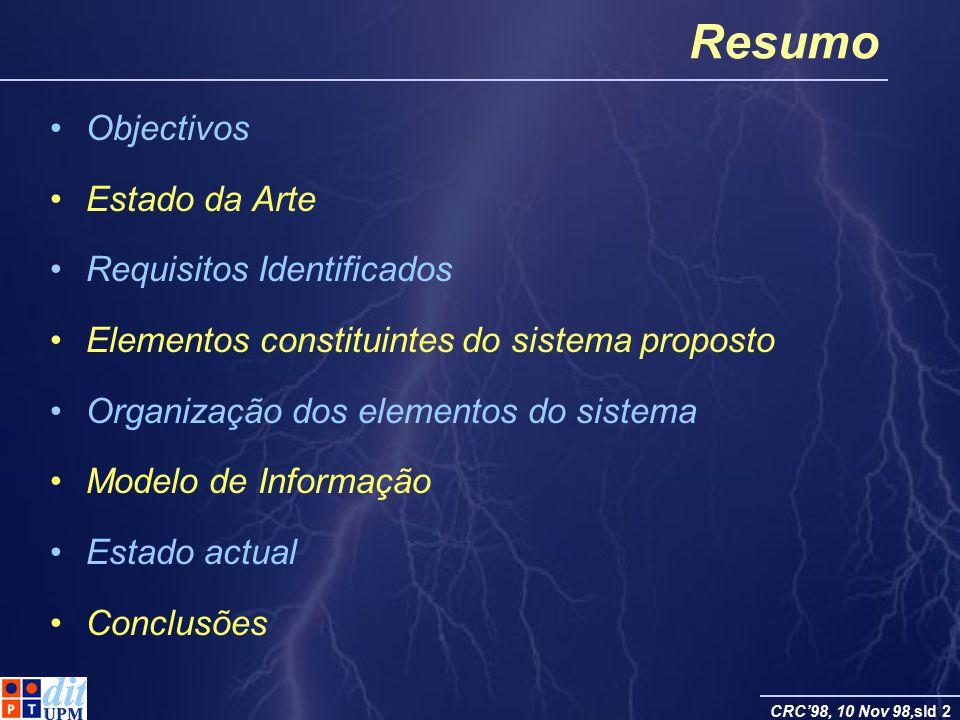 CRC98, 10 Nov 98,sld 2 Resumo Objectivos Estado da Arte Requisitos Identificados Elementos constituintes do sistema proposto Organização dos elementos