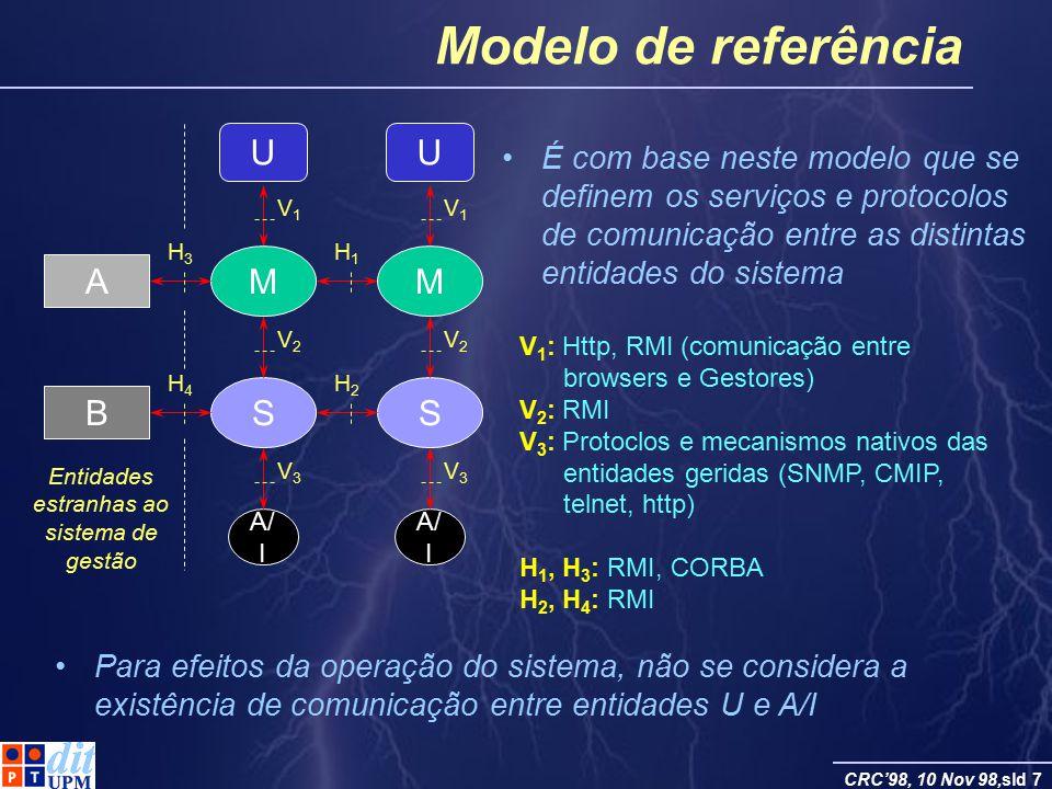 CRC98, 10 Nov 98,sld 7 Modelo de referência V 1 : Http, RMI (comunicação entre browsers e Gestores) V 2 : RMI V 3 : Protoclos e mecanismos nativos das