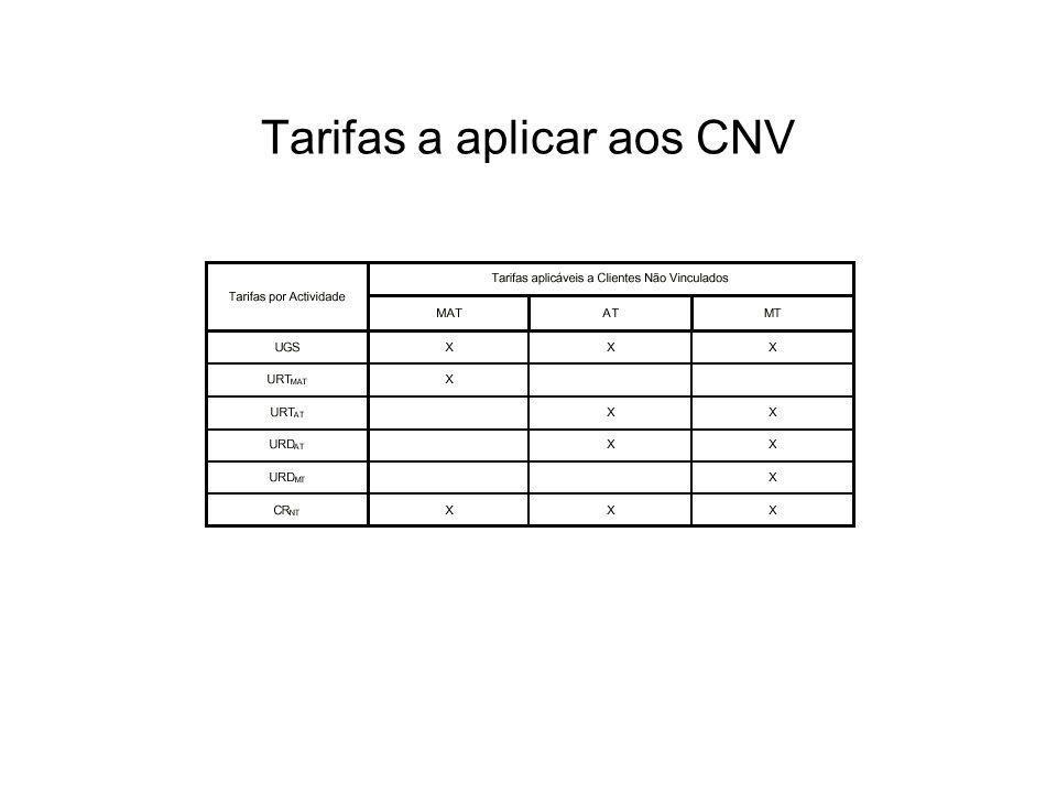 Tarifas a aplicar aos CNV