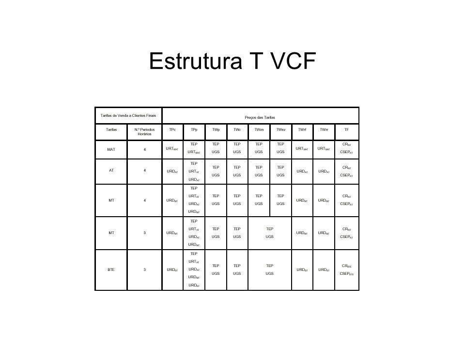 Estrutura T VCF