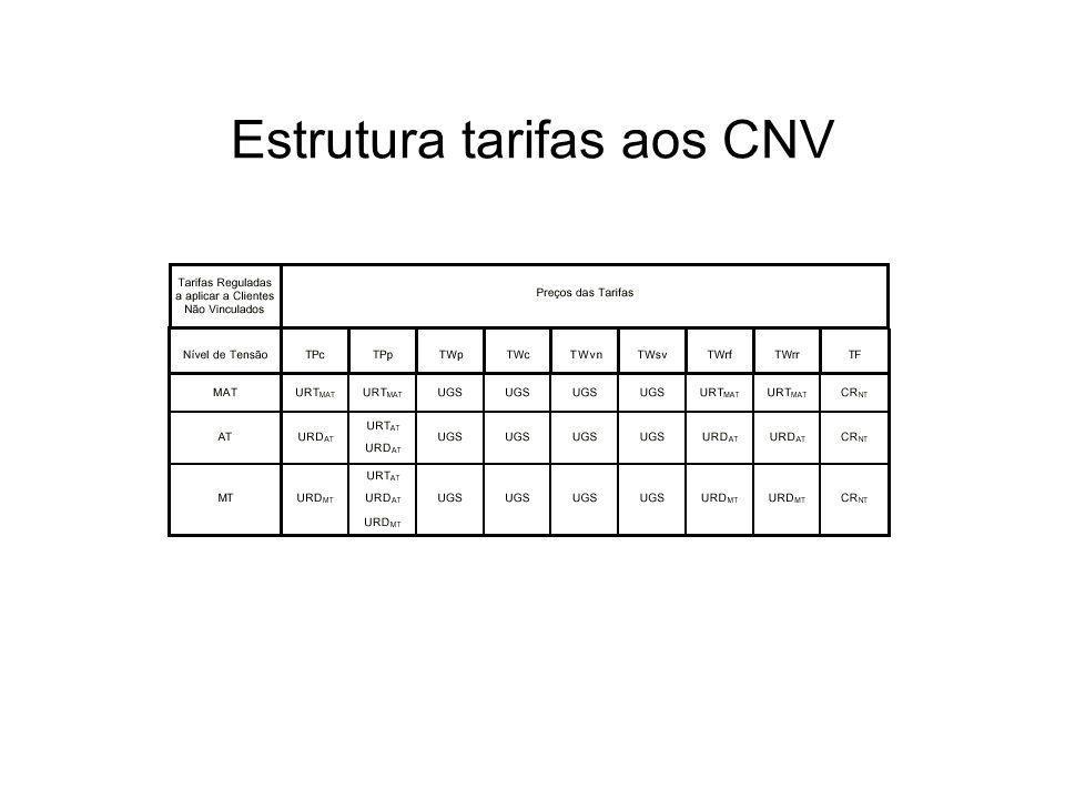 Estrutura tarifas aos CNV