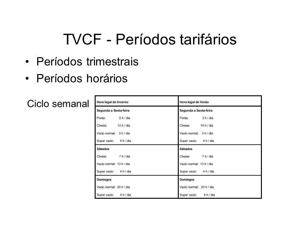 TVCF - Períodos tarifários Períodos trimestrais Períodos horários Ciclo semanal