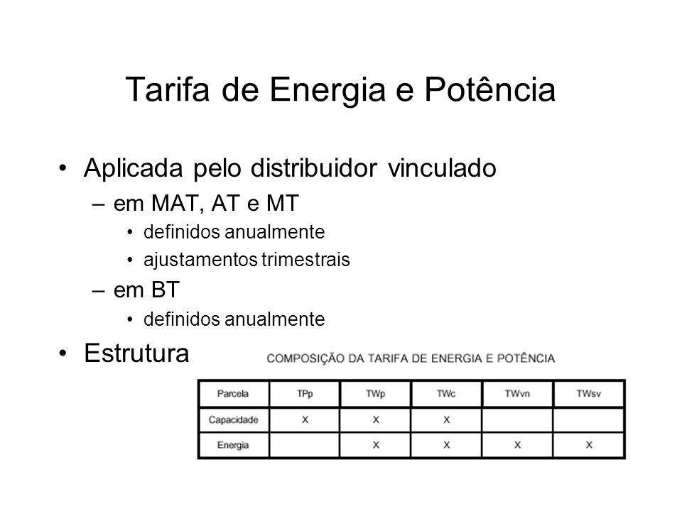 Tarifa de Energia e Potência Aplicada pelo distribuidor vinculado –em MAT, AT e MT definidos anualmente ajustamentos trimestrais –em BT definidos anualmente Estrutura